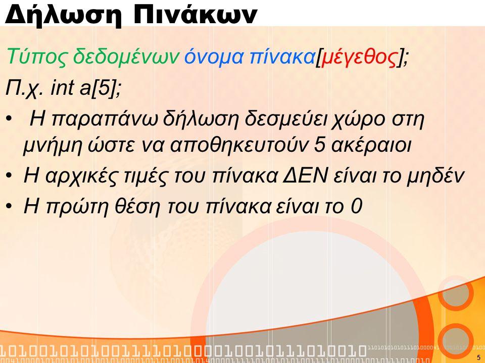 Δήλωση Πινάκων Τύπος δεδομένων όνομα πίνακα[μέγεθος]; Π.χ. int a[5];
